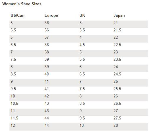 ugg欧码鞋子对照表_海淘鞋子尺码表大全:clarks、ecco、newblance、adidas、UGG、Rockport ...