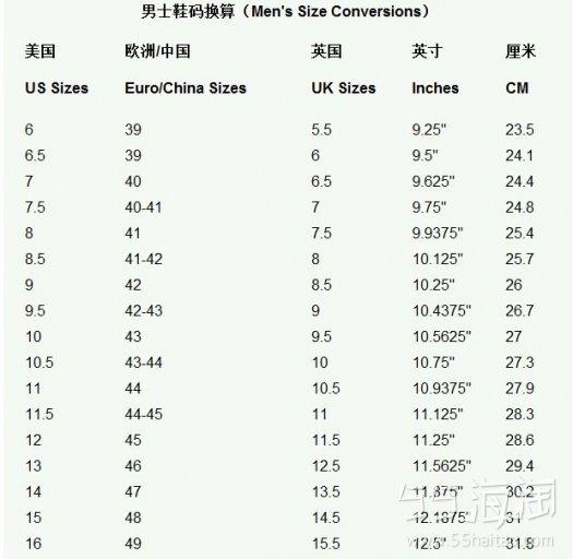 海淘鞋子尺码对照表大全:clarks、ecco、newb